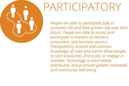 IE_Indicator_Participatory